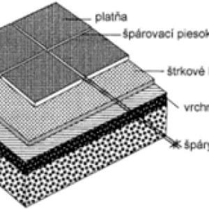 ulozenie-terasovych-platni